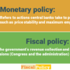 Fiscal Policy: Budget, Fiscal Deficit, Public Debt