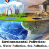 Environmental Pollution (Part I): Air, Water, Sea, Soil Pollution