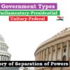 Government Types: Parliamentary- Presidential, Unitary- Federal and Theory of Separation of Powers (शासन के प्रकार:संसदीय-अध्यक्षात्मक एवं एकात्म-संघात्मक और शक्ति पृथकरण का सिद्धांत)