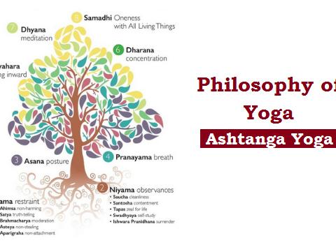 Yoga Philosophy